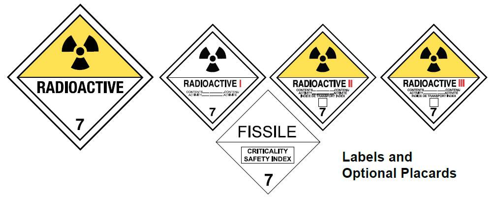 Class 7 labels